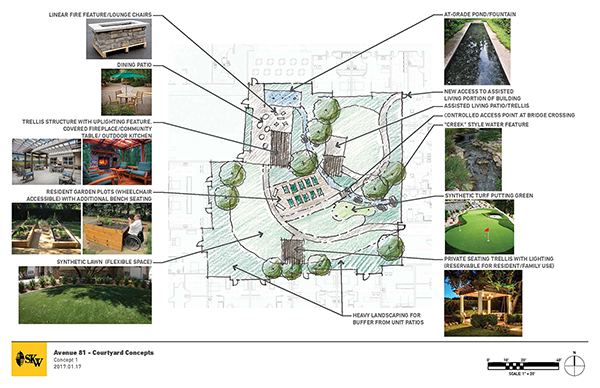Landscape Architecture Civil Site Collaboration Key To Functional