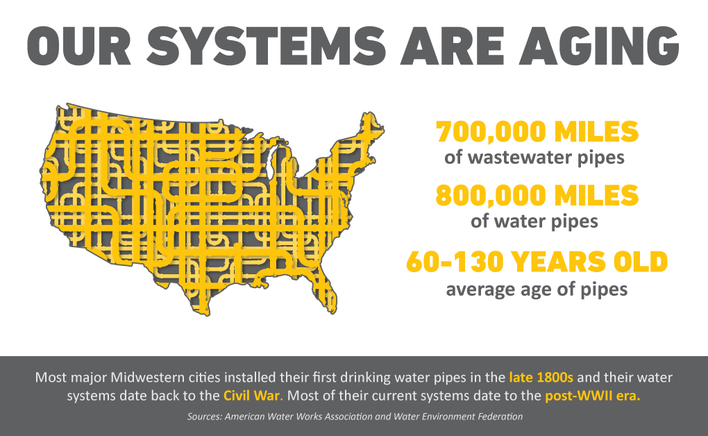 Avoid Getting Tapped Out: Pricing Strategies to Ensure Clean Water Continues to Flow