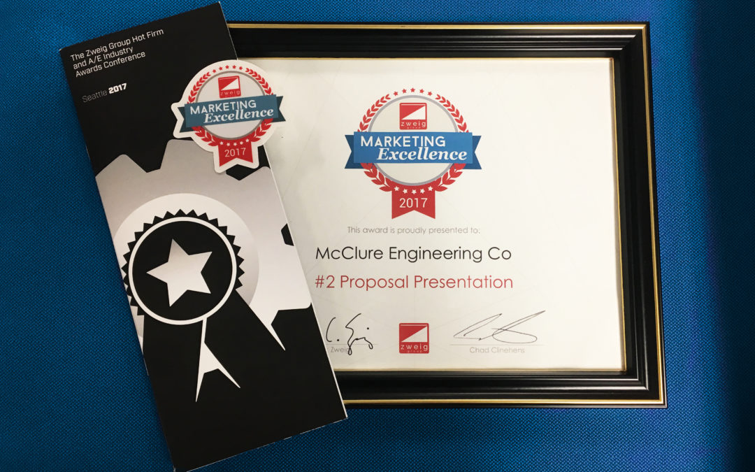 McClure Engineering Co. Earns Spot on Zweig Group's Marketing Excellence List
